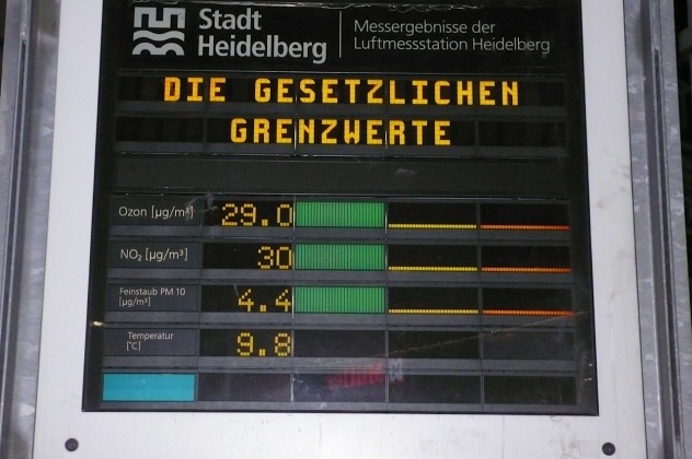 Public pollution level display in Heidelberg's main square