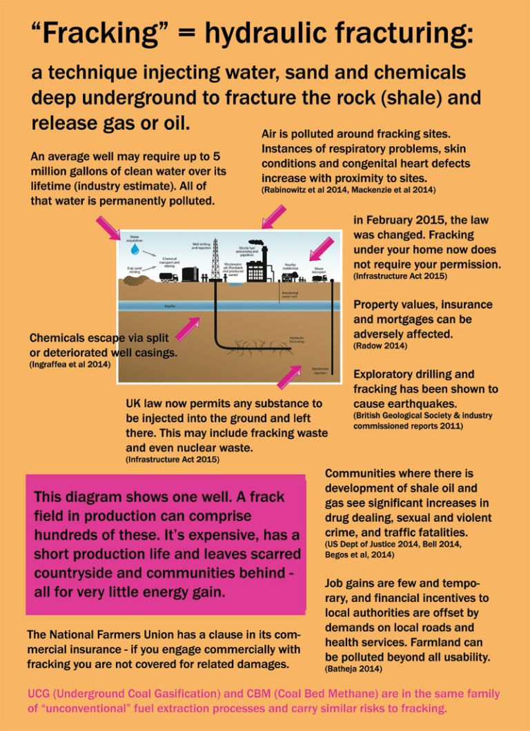 fracking affect and open shale rock This webpage has been developed to answer the many questions that people have about shale gas and hydraulic fracturing (or fracking) the information provided below.